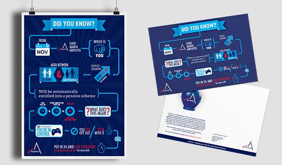 Infographic - Avanta